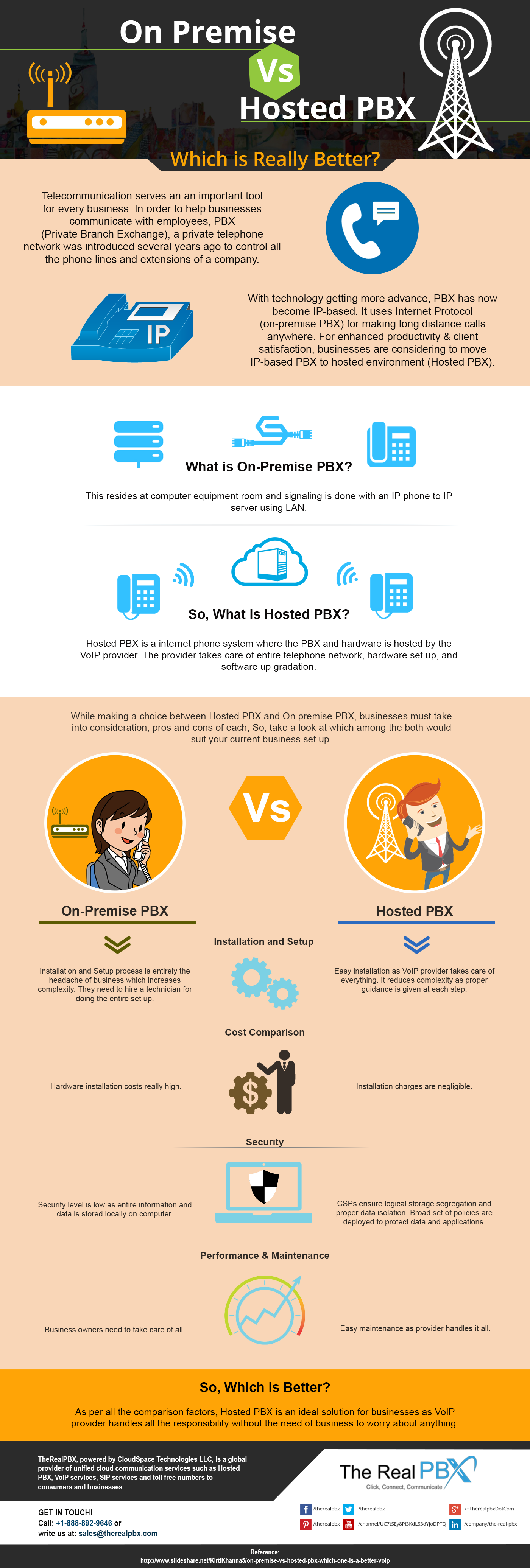 infographic-on-premise-hosted-pbx-comparison