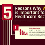 Infographic – 5 Reasons Why VoIP is Important for Healthcare Sector