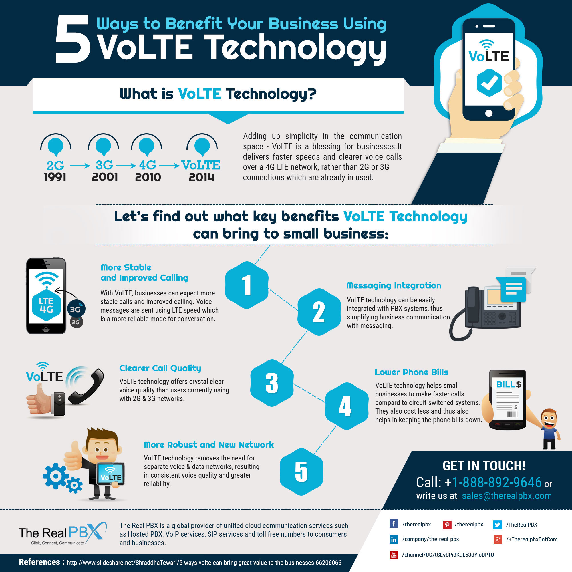5-ways-to-benefit-your-business-using-volte-technology