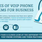 4 Types of VoIP Phone System for Businesses