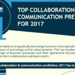 Top Collaboration and Communication Predictions For 2017