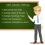 A Complete Guide to Call Center Metrics | The Real PBX