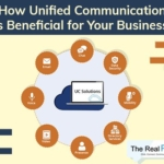 How Does Unified Communication Increase Business Productivity? [Infographic]