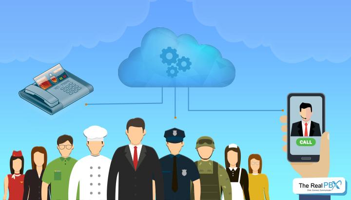 predictive dialer benefits industries